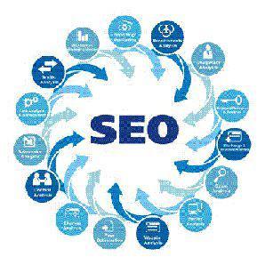 Что включает поисковая оптимизация?